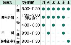 吉本整形外科・外科病院の診療時間表